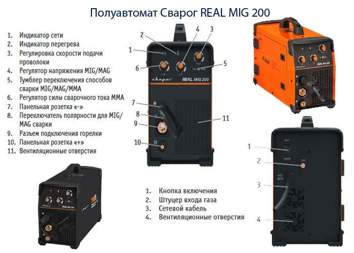 Фото устройства инвертора Сварог REAL MIG 200