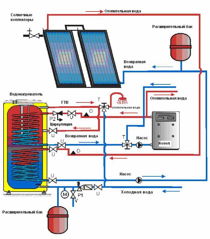 Схема подключения водонагревателя Drazice OKC 200 NTR с двумя источниками