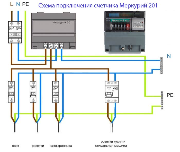 Схема как подключить счетчик Меркурий 201